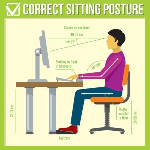 54731804 - correct sitting posture. vector infographics. posture correct, health correct sitting, body correct sitting infographic illustration
